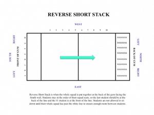 Reverse short stack