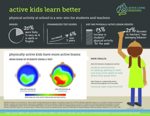 Active Kids Learn Better Infographic
