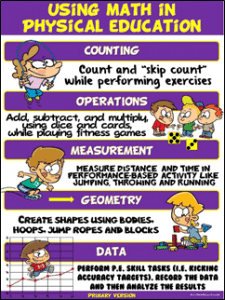 Math Cross-Curricular Activities in Physical Education Ideas Continued