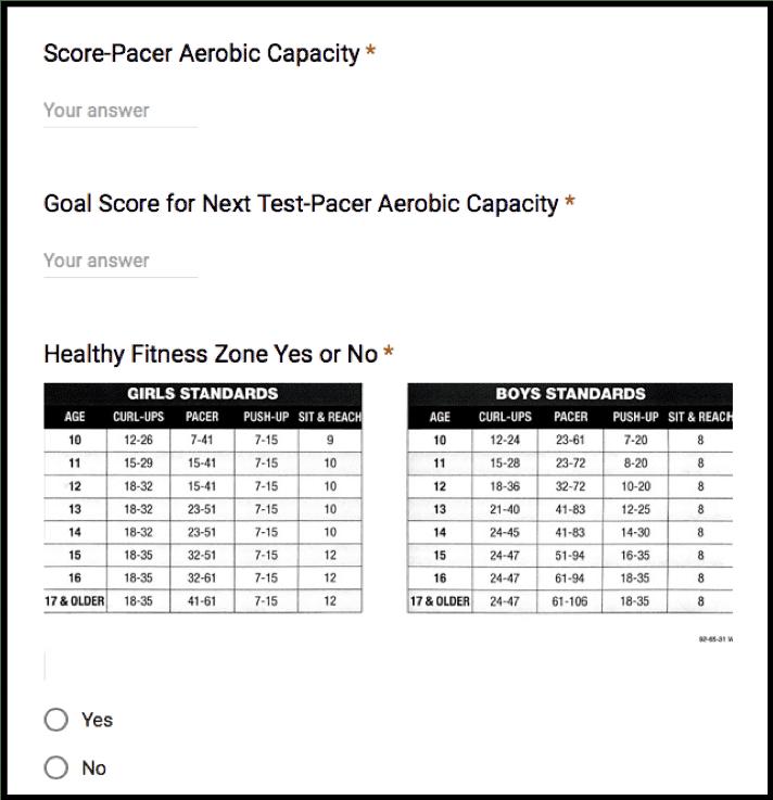 Google Form Assessment